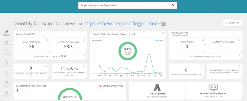 free keyword research tool for google